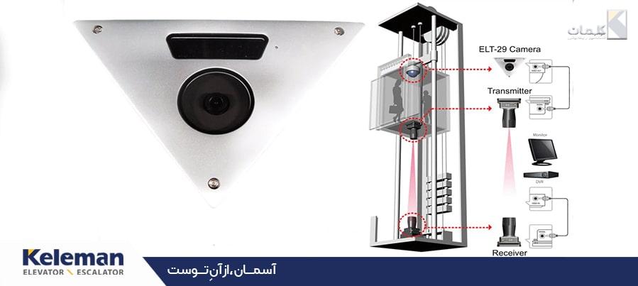 دوربین آسانسور و نحوه نصب آن