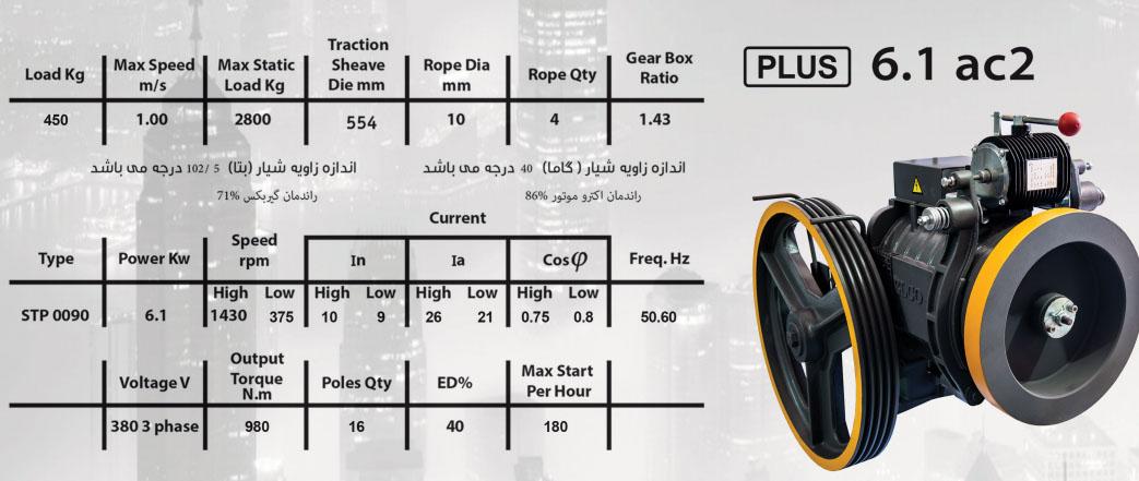 کاتالوگ مشخصات فنی موتور الکو پلاس 6/1 دو سرعته:
