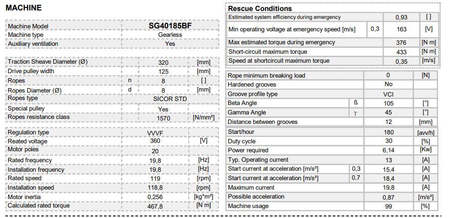 ویژگی موتور سیکور SG40-180-BF