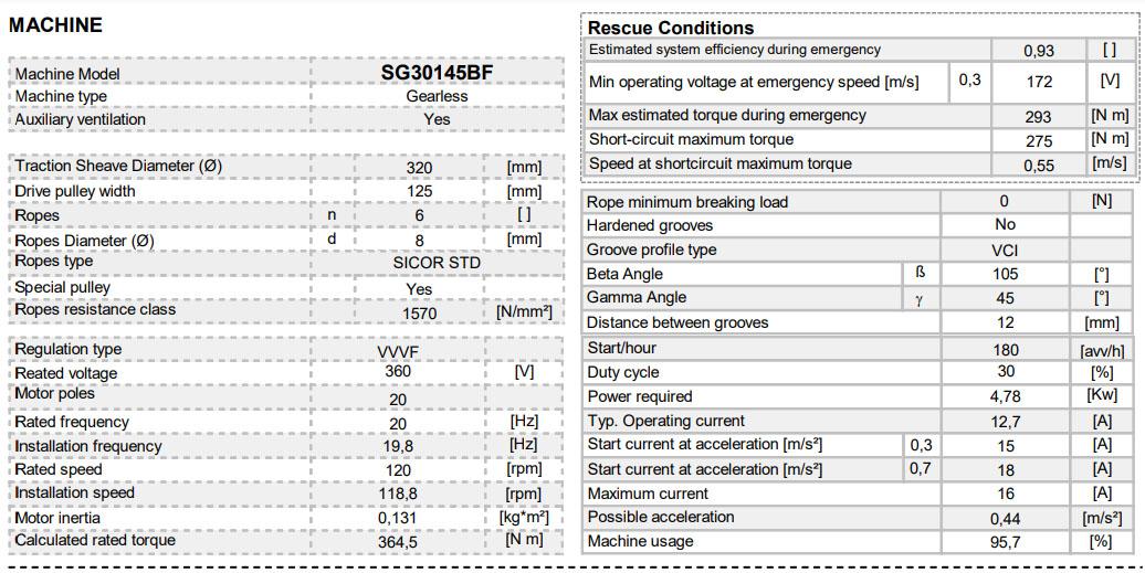 مشخصات فنی موتور سیکور SG30-145-BF