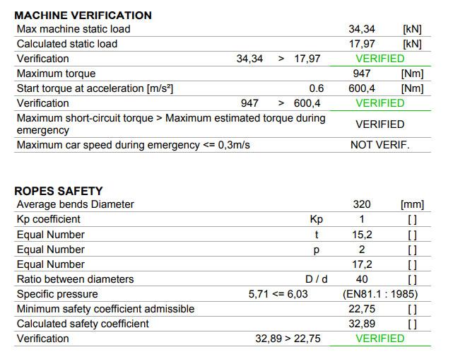 ویژگی موتور سیکور SG48-185-B