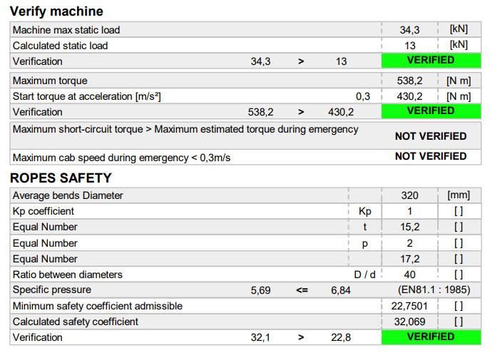 ویژگی موتور سیکور SG30-145-BF