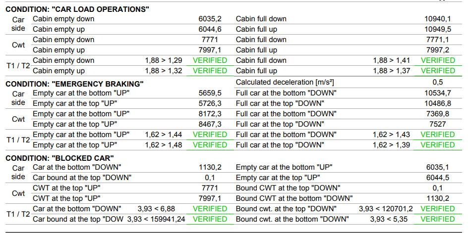 مزایای موتور سیکور SG48-185-B